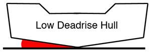 Low deadrise on flats boat