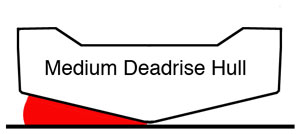 Moderate deadrise hull