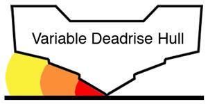 Variable deadrise hull